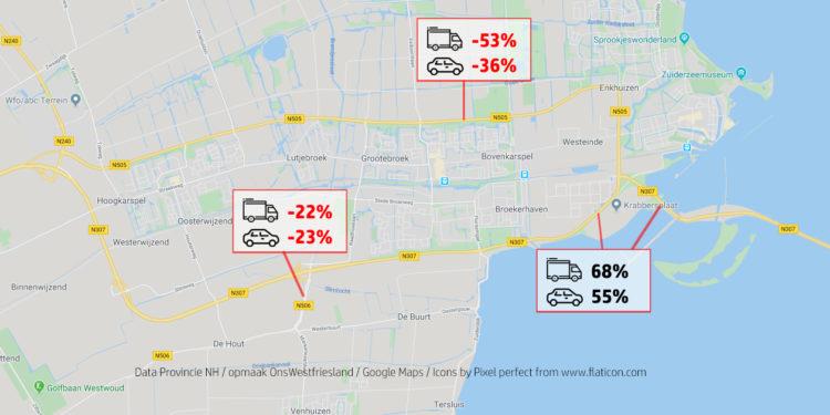 '55% meer verkeer over nieuw N307 richting Houtribdijk'